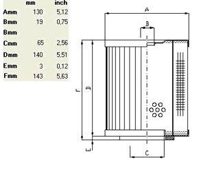 Характеристики гидравлического фильтроэлемента по типу IN LINE